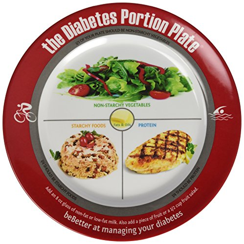 Diabetic Portion Plate