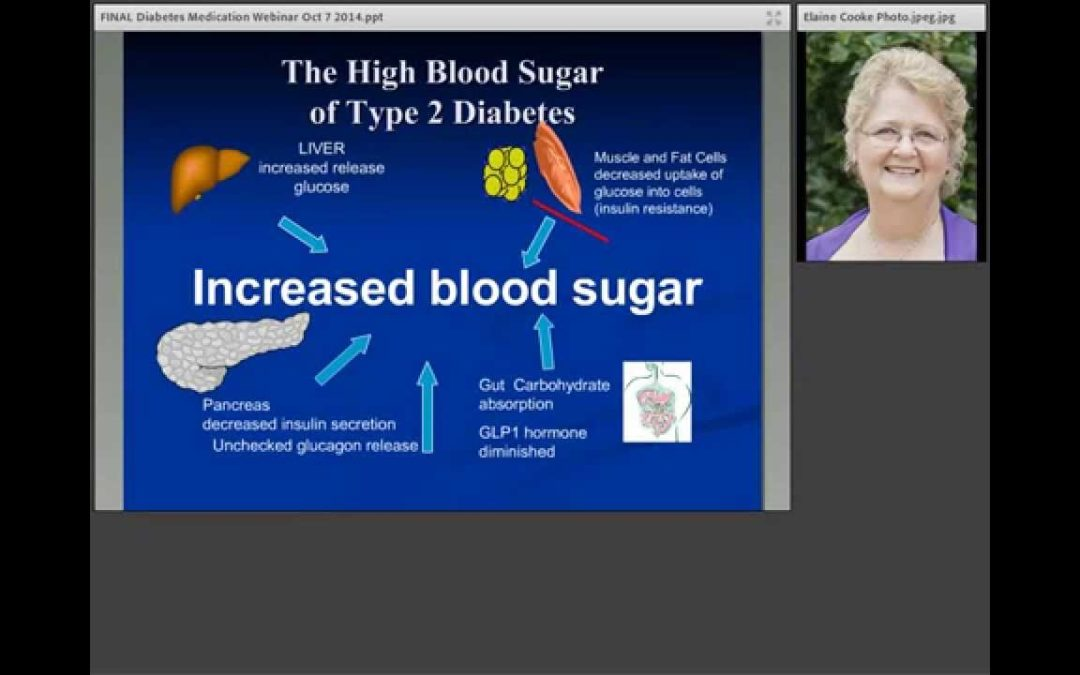 Diabetes Medications and Types Of Insulin