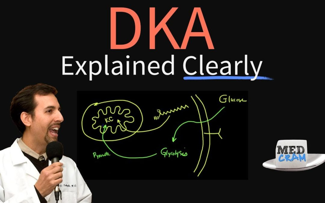 Diabetic Ketoacidosis (DKA) Explained Clearly – Diabetes Complications