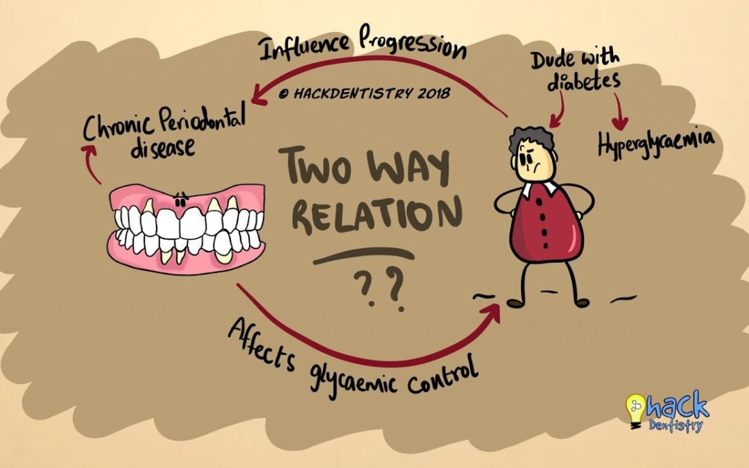 Diabetes and Periodontal disease – The two way relationship!